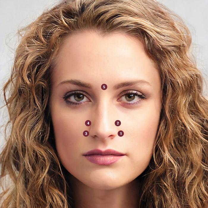 Расположение акупунктурных точек на лице
